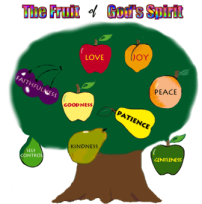 Spirit-fruit3